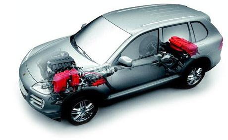 Porsche Cayenne HybridSUV